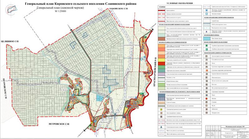 Генеральный план Кировского сельского поселения